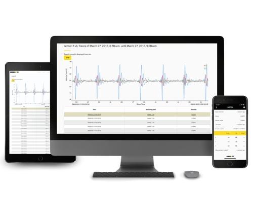 Honeycomb web platform | Position Partners